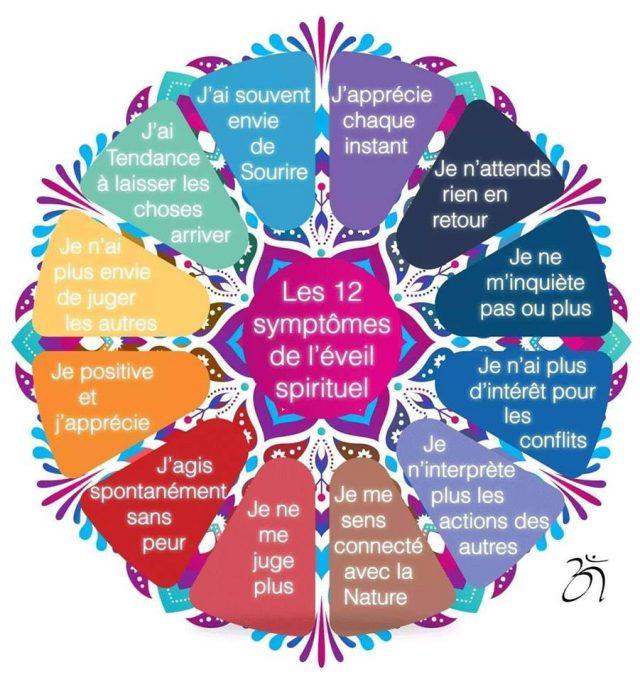 Les 12 symptômes de l'éveil spirituel 2